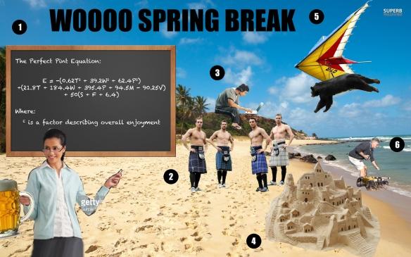wooo spring break